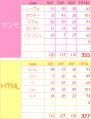 0329 サンモ vs HTML(通話あり)