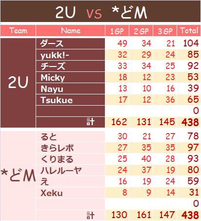 0429 2U vs どM