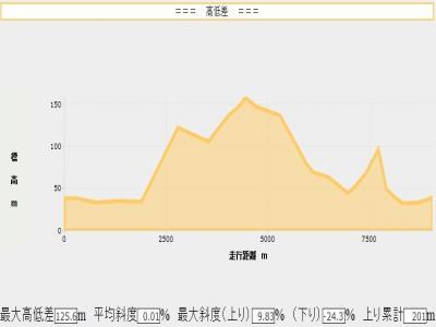 index_convert_20100205170636.jpg
