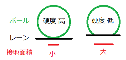 20141021211103380.png