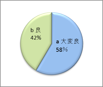 20141002171752ab1.png