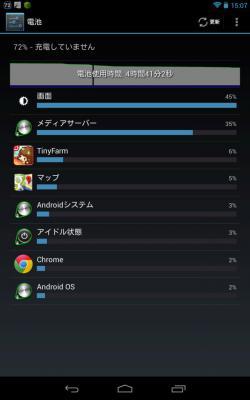 Android4.2の電池消費状況