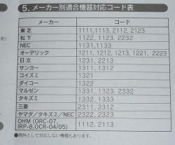 OCR-01 メーカー対応コード表