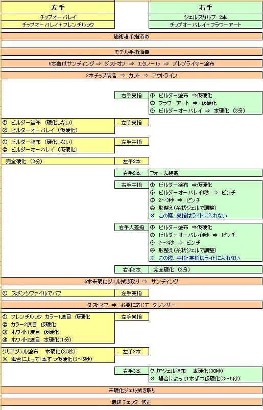 kouteihyou_20120517115251.jpg
