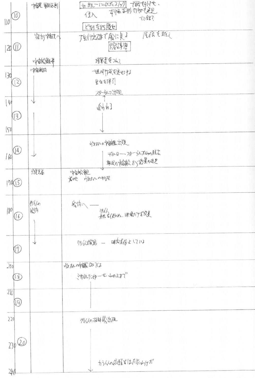 noda_plot2.jpg