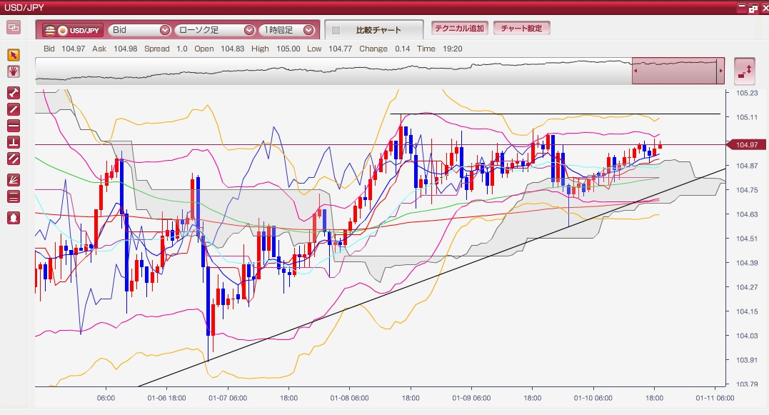 chart140110.jpg