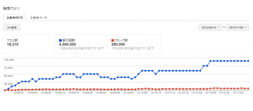 Google_pagerank5_001.png