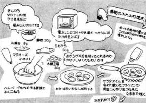 高杉さん家のお弁当6巻料理レシピ描写