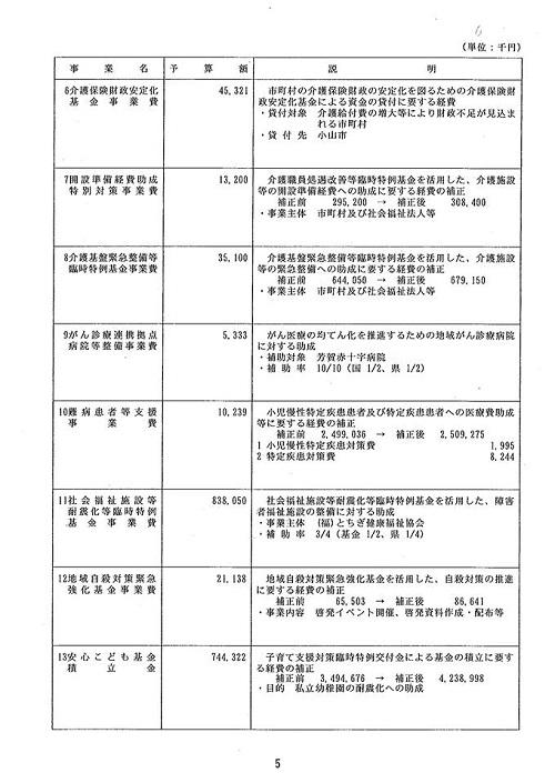 栃木県議会 9月<通常会議>迫る!⑥