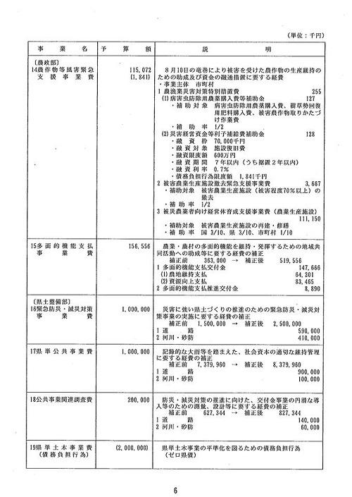 栃木県議会 9月<通常会議>迫る!⑦