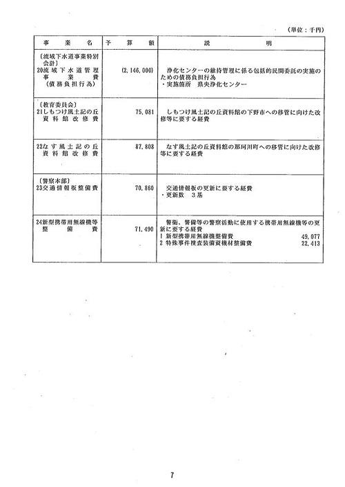 栃木県議会 9月<通常会議>迫る!⑧