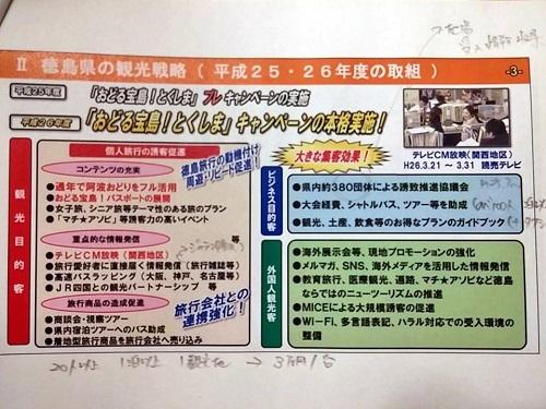 徳島県の観光戦略!④