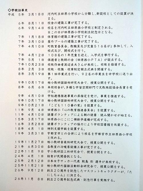 宇都宮市立田原西小学校 創立20周年記念式典・記念行事!⑦