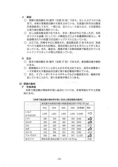 栃木県議会<農林環境委員会>特定テーマ取りまとめ他!⑬