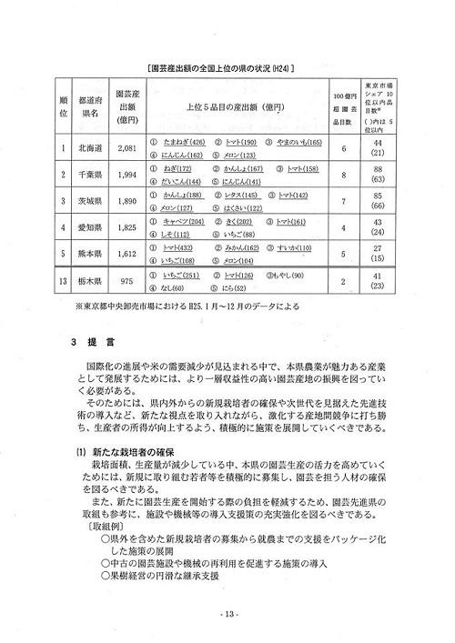 栃木県議会<農林環境委員会>特定テーマ取りまとめ他!⑯