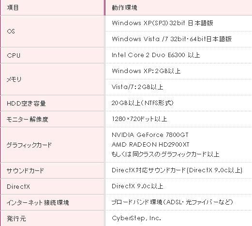 鬼斬推奨動作環境表20131212
